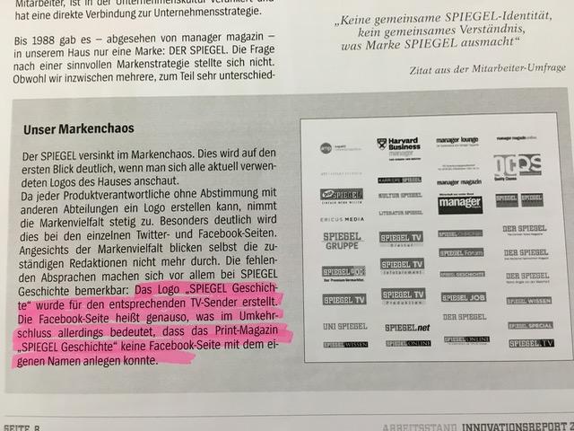 Spiegel Verlag Marken