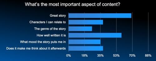 content generation z