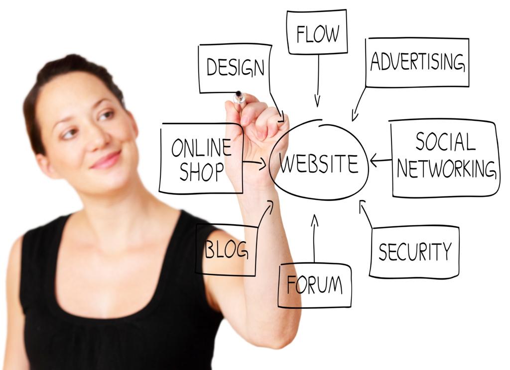 iStock strategie internet homepage social media_1024